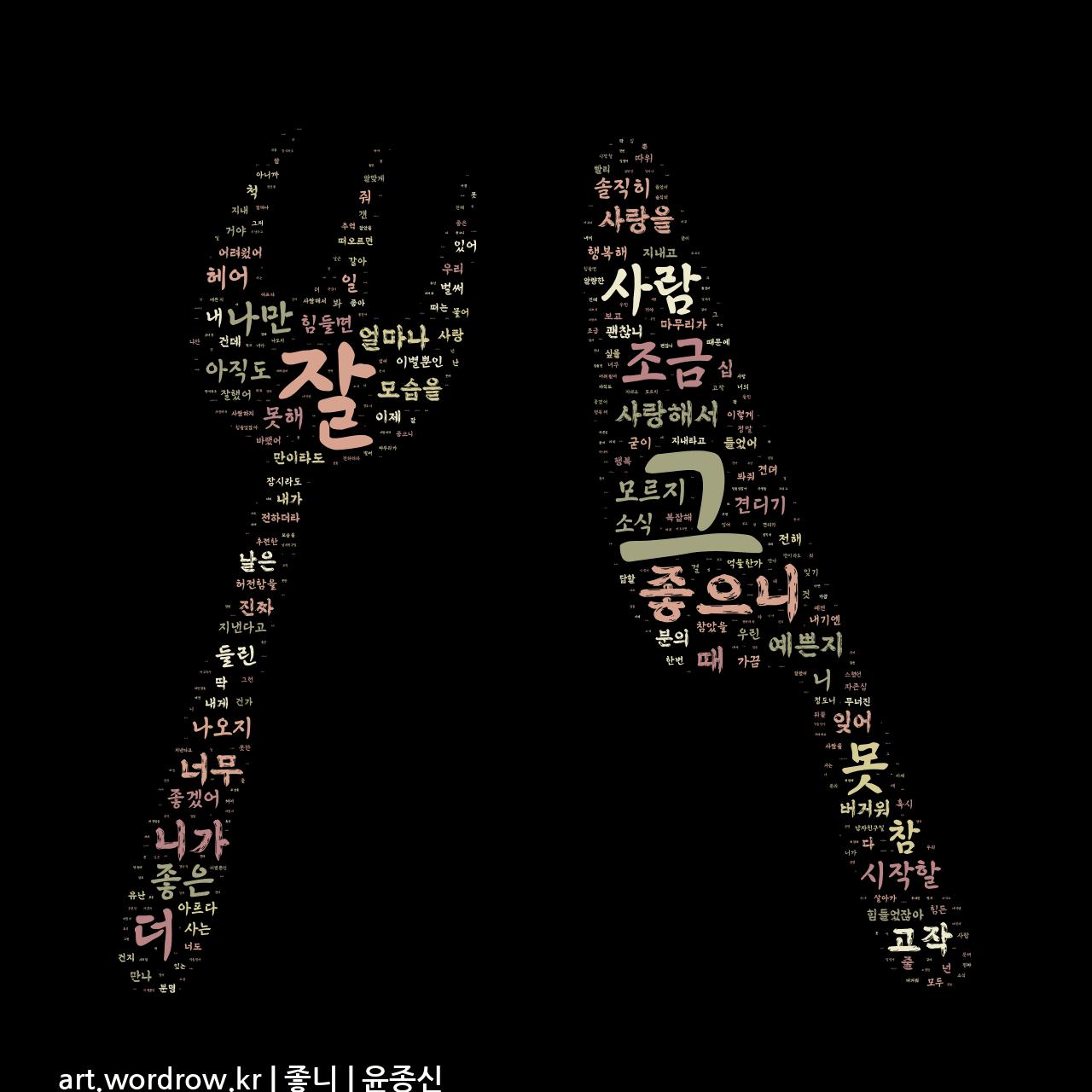 워드 아트: 좋니 [윤종신]-46
